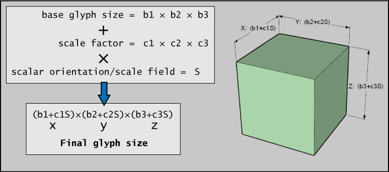 glyphScaling_Scalar1.png